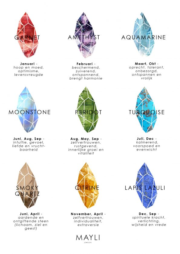 birthstones by month gemstones